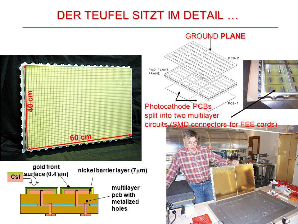 DER TEUFEL SITZT IM DETAIL … gold front surface (0.4 m) nickel barrier layer (7 m) multilayer pcb with metalized holes CsI Photocathode PCBs split int