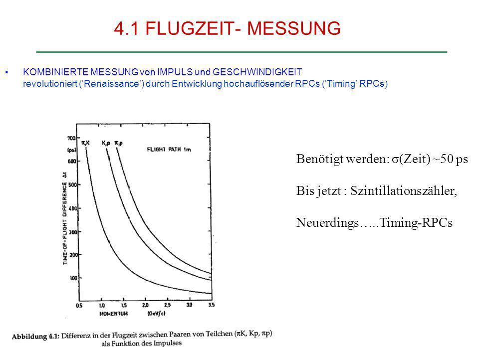 4.1 FLUGZEIT- MESSUNG KOMBINIERTE MESSUNG von IMPULS und GESCHWINDIGKEIT revolutioniert (Renaissance) durch Entwicklung hochauflösender RPCs (Timing R