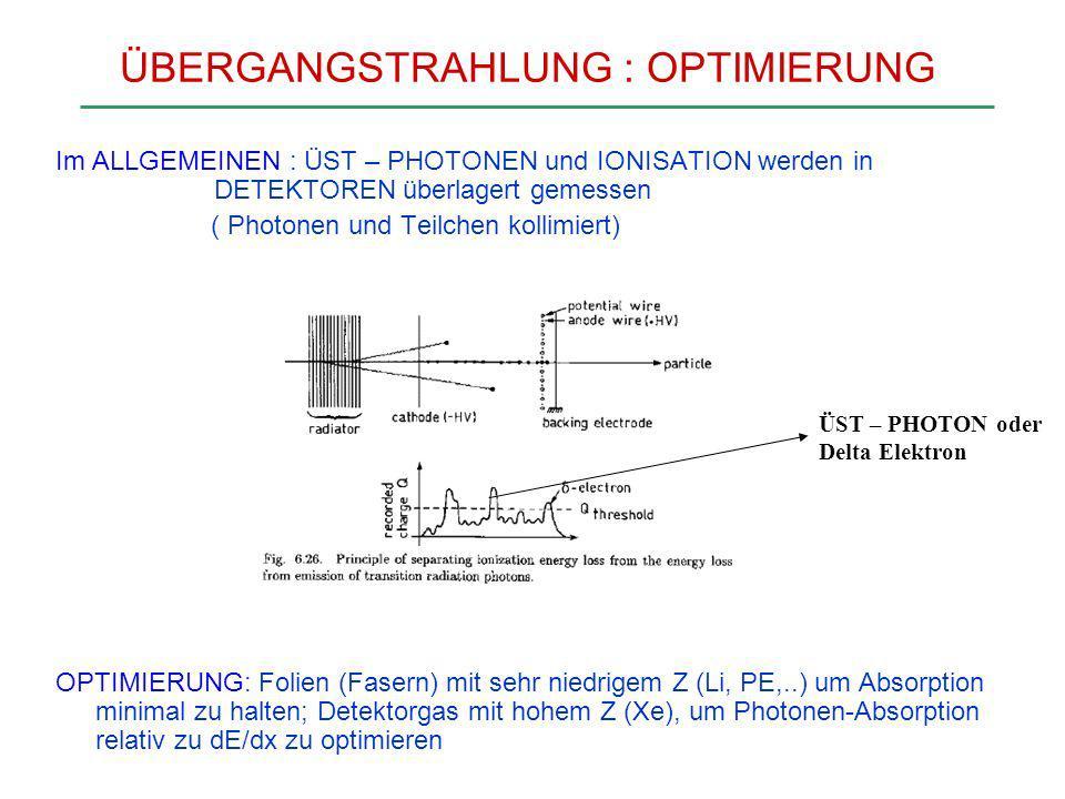 ÜBERGANGSTRAHLUNG : OPTIMIERUNG Im ALLGEMEINEN : ÜST – PHOTONEN und IONISATION werden in DETEKTOREN überlagert gemessen ( Photonen und Teilchen kollim