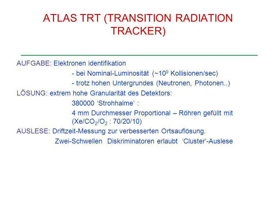 ATLAS TRT (TRANSITION RADIATION TRACKER) AUFGABE: Elektronen identifikation - bei Nominal-Luminosität (~10 9 Kollisionen/sec) - trotz hohen Untergrund