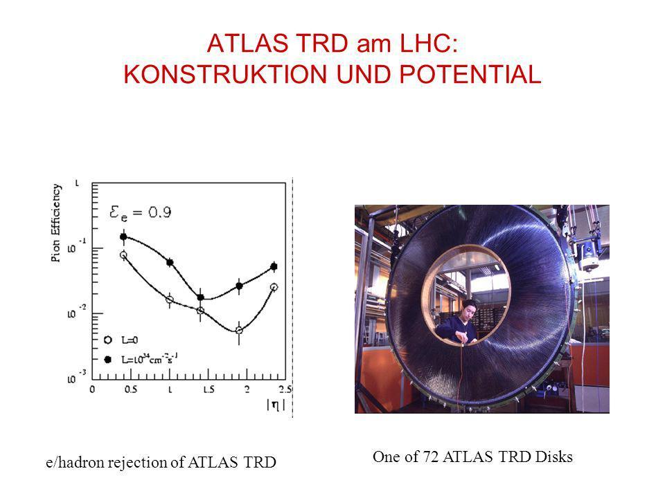 ATLAS TRD am LHC: KONSTRUKTION UND POTENTIAL e/hadron rejection of ATLAS TRD One of 72 ATLAS TRD Disks
