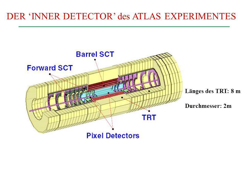 DER INNER DETECTOR des ATLAS EXPERIMENTES Länges des TRT: 8 m Durchmesser: 2m