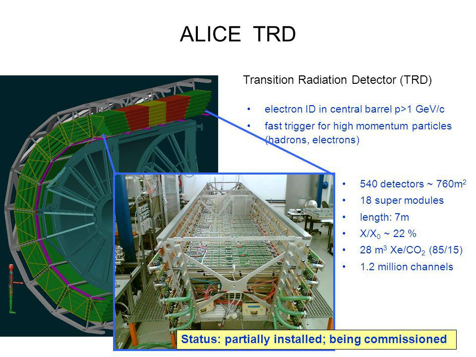 48 electron ID in central barrel p>1 GeV/c fast trigger for high momentum particles (hadrons, electrons) 540 detectors ~ 760m 2 18 super modules lengt