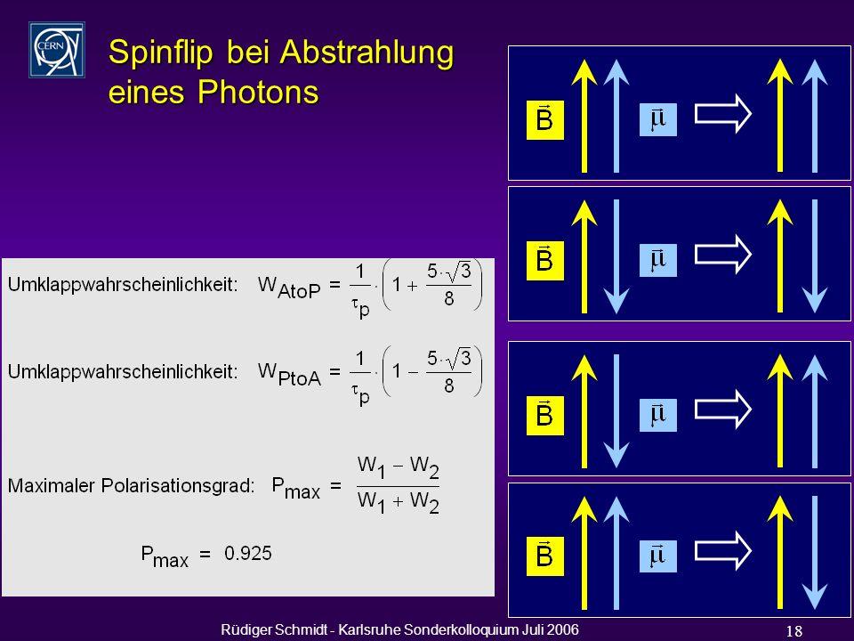 Rüdiger Schmidt - Karlsruhe Sonderkolloquium Juli 2006 18 Spinflip bei Abstrahlung eines Photons