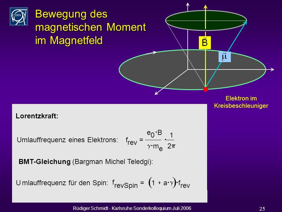 Rüdiger Schmidt - Karlsruhe Sonderkolloquium Juli 2006 25 Bewegung des magnetischen Moment im Magnetfeld Lorentzkraft: Umlauffrequenz eines Elektrons:f rev = e 0 B m e 1 2 Umlauffrequenz für den Spin: f revSpin =1a f rev BMT-Gleichung (Bargman Michel Teledgi): f Elektron im Kreisbeschleuniger