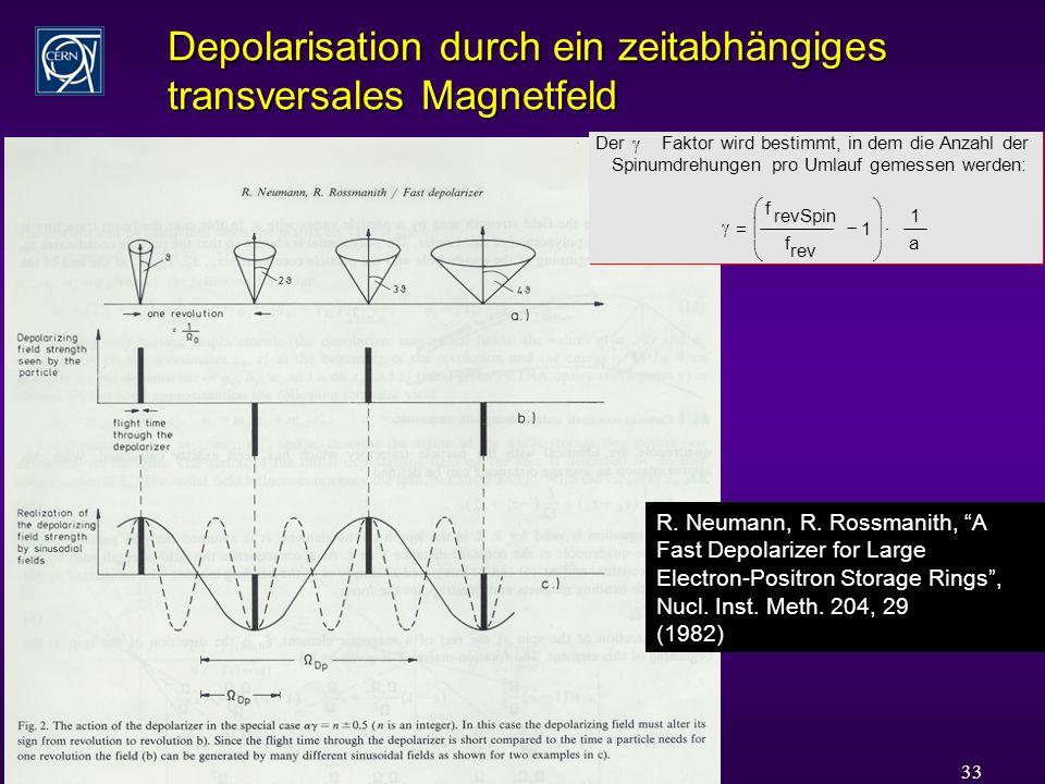 Rüdiger Schmidt - Karlsruhe Sonderkolloquium Juli 2006 33 Depolarisation durch ein zeitabhängiges transversales Magnetfeld R.