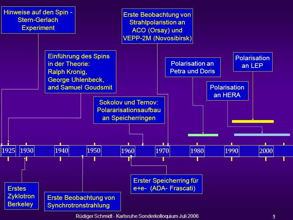 Rüdiger Schmidt - Karlsruhe Sonderkolloquium Juli 2006 26 Umdrehungen des Spins: 1.3 bei einer Umdrehung des Elektrons (in diesem Beispiel)