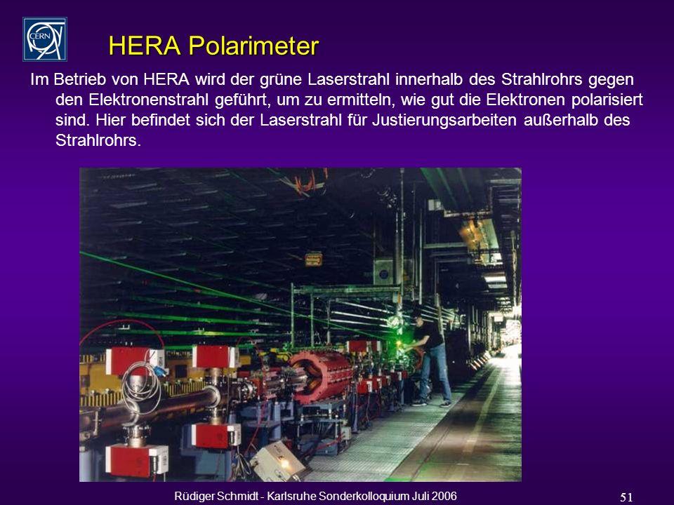 Rüdiger Schmidt - Karlsruhe Sonderkolloquium Juli 2006 51 HERA Polarimeter Im Betrieb von HERA wird der grüne Laserstrahl innerhalb des Strahlrohrs gegen den Elektronenstrahl geführt, um zu ermitteln, wie gut die Elektronen polarisiert sind.