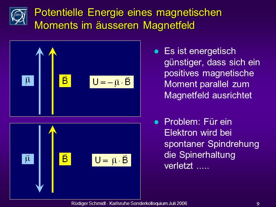 Rüdiger Schmidt - Karlsruhe Sonderkolloquium Juli 2006 9 Potentielle Energie eines magnetischen Moments im äusseren Magnetfeld l Es ist energetisch günstiger, dass sich ein positives magnetische Moment parallel zum Magnetfeld ausrichtet l Problem: Für ein Elektron wird bei spontaner Spindrehung die Spinerhaltung verletzt.....