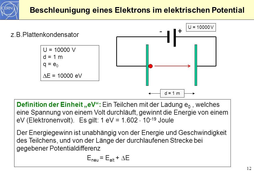 12 Beschleunigung eines Elektrons im elektrischen Potential z.B.Plattenkondensator U = 10000 V d = 1 m q = e 0 E = 10000 eV +-+ Definition der Einheit