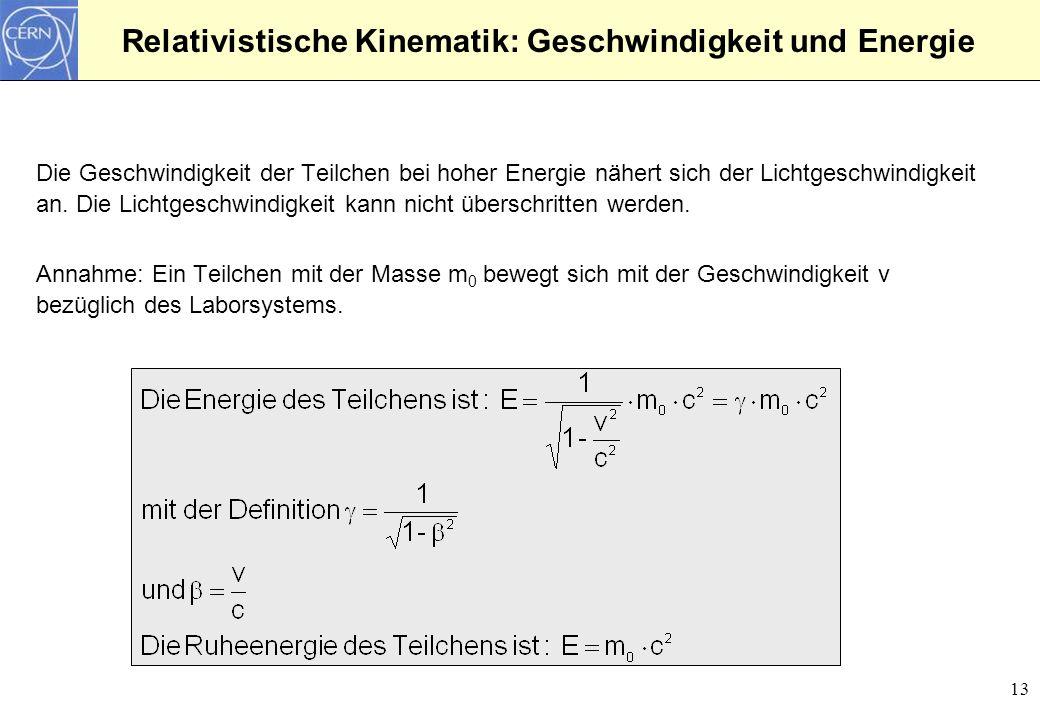 13 Relativistische Kinematik: Geschwindigkeit und Energie Die Geschwindigkeit der Teilchen bei hoher Energie nähert sich der Lichtgeschwindigkeit an.