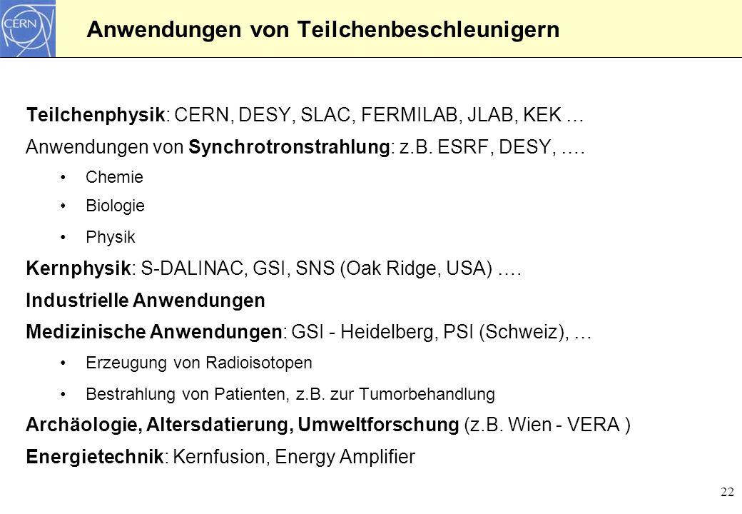 22 Anwendungen von Teilchenbeschleunigern Teilchenphysik: CERN, DESY, SLAC, FERMILAB, JLAB, KEK … Anwendungen von Synchrotronstrahlung: z.B. ESRF, DES