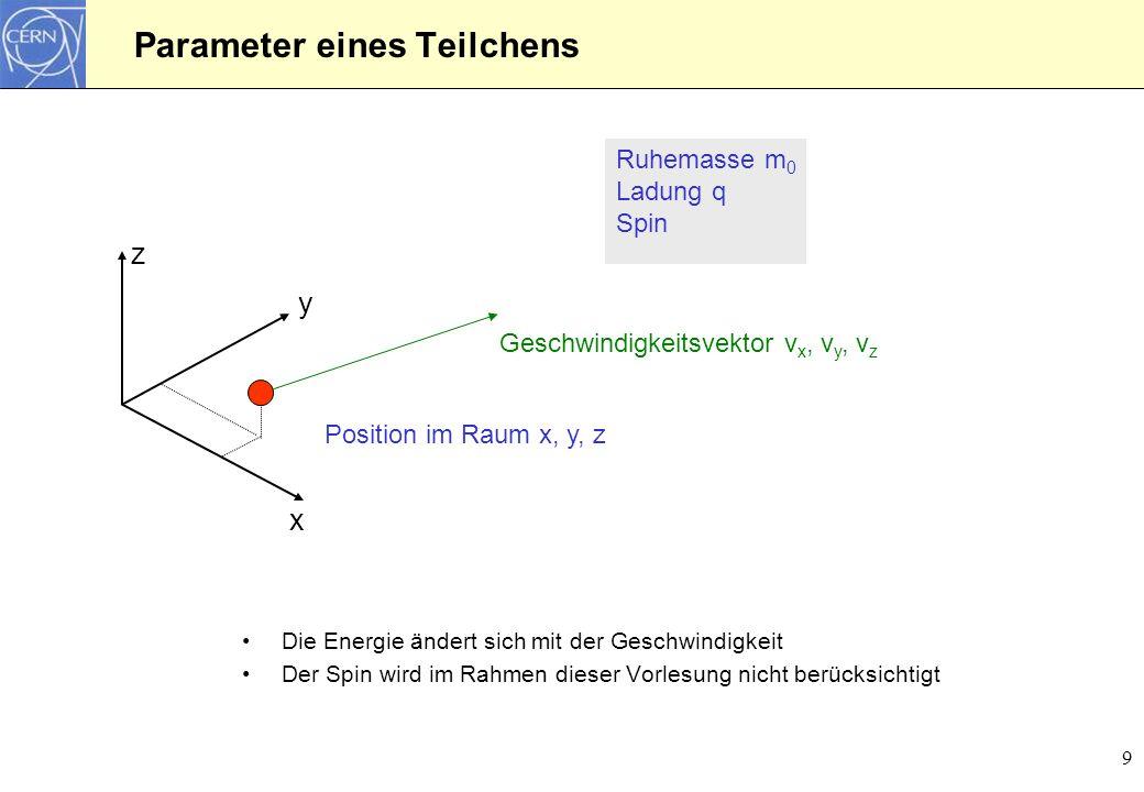 9 Parameter eines Teilchens Die Energie ändert sich mit der Geschwindigkeit Der Spin wird im Rahmen dieser Vorlesung nicht berücksichtigt Ruhemasse m