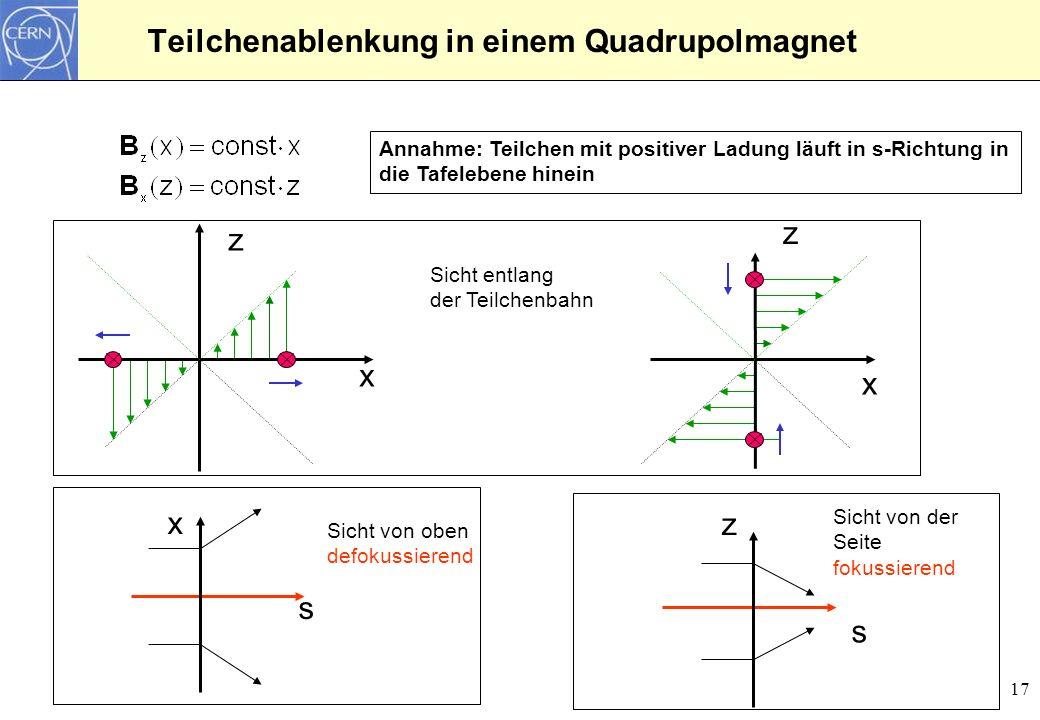 17 Teilchenablenkung in einem Quadrupolmagnet Annahme: Teilchen mit positiver Ladung läuft in s-Richtung in die Tafelebene hinein z x x z s z s x Sich