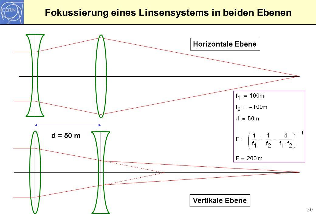 20 Fokussierung eines Linsensystems in beiden Ebenen d = 50 m Horizontale Ebene Vertikale Ebene