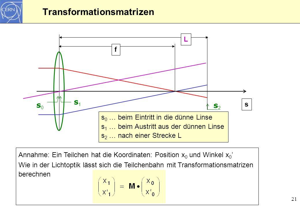 21 Transformationsmatrizen Annahme: Ein Teilchen hat die Koordinaten: Position x 0 und Winkel x 0 Wie in der Lichtoptik lässt sich die Teilchenbahn mi
