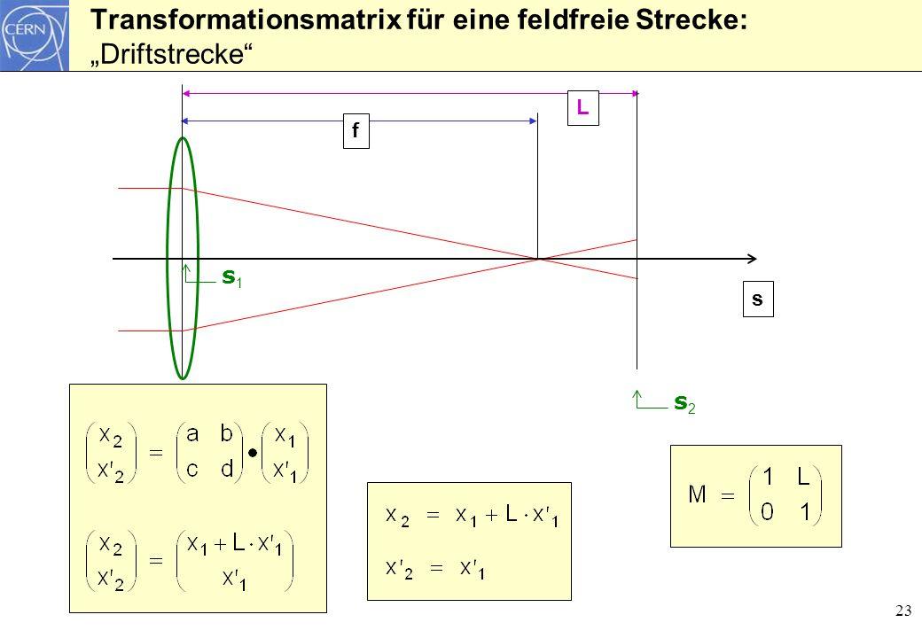 23 Transformationsmatrix für eine feldfreie Strecke: Driftstrecke s L f s1s1 s2s2