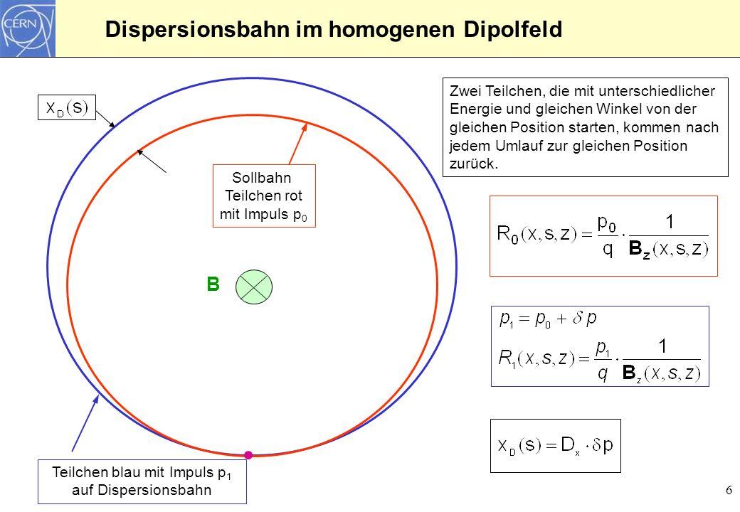 6 Dispersionsbahn im homogenen Dipolfeld B Zwei Teilchen, die mit unterschiedlicher Energie und gleichen Winkel von der gleichen Position starten, kom