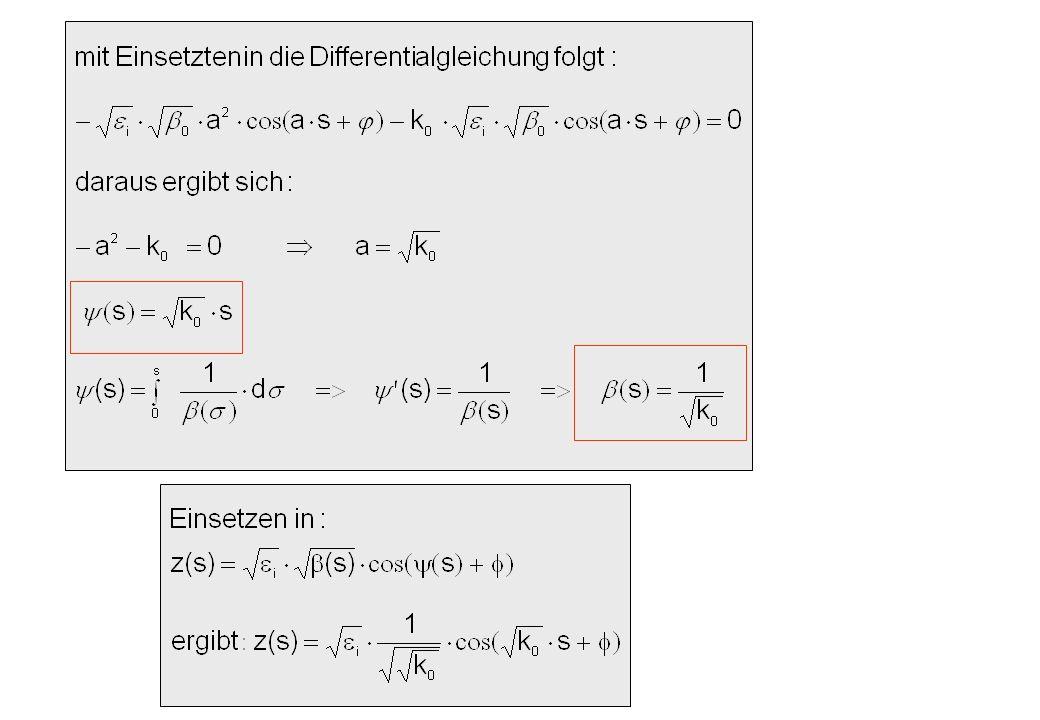 12 Betafunktion für die Teilchenbewegung im kontinuierlichen Quadrupolfeld (Bewegung nur in einer Ebene stabil!)