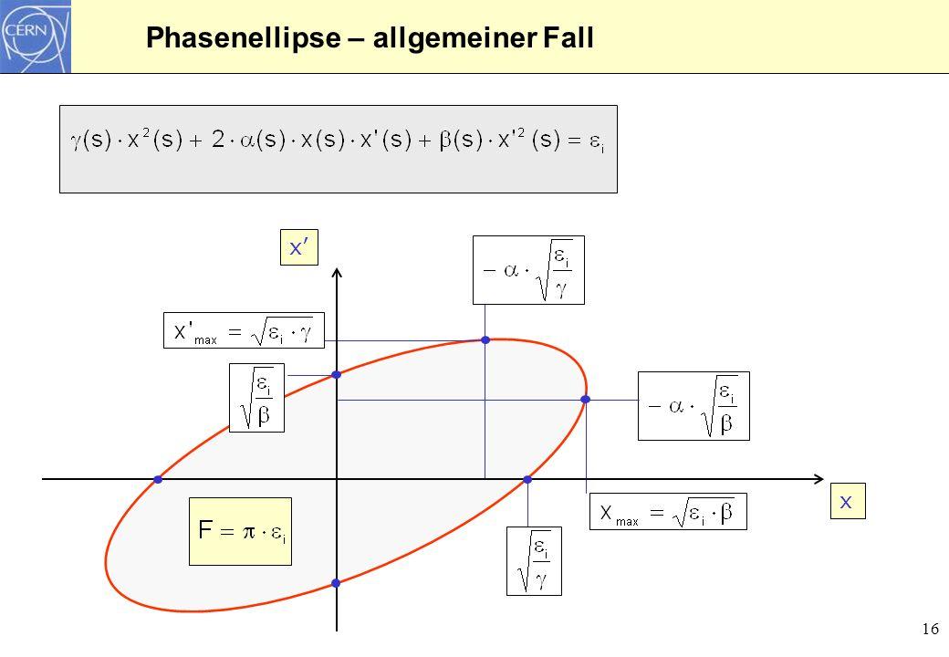 17 Phasenellipse – im Zentrum eines Quadrupols oder im Fokus x x