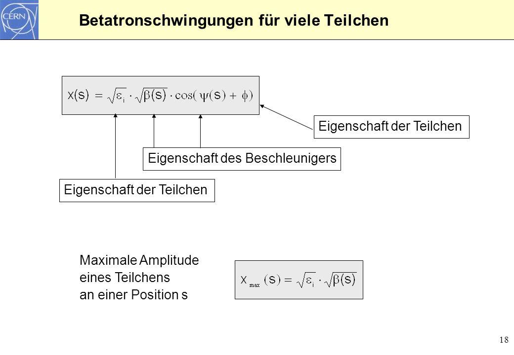 19 Betatronschwingungen für viele Teilchen Bild aus K.Wille Strahlgrösse an der Position s: Die Strahlemittanzen x und z sind statistische Grössen