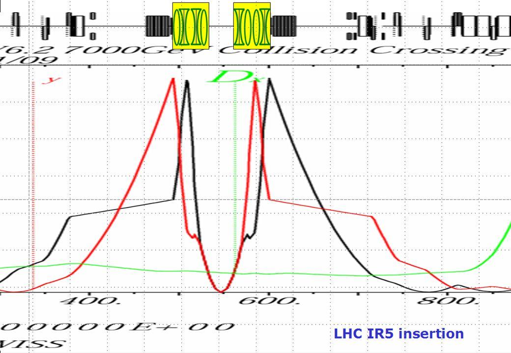 28 TI8 3 km lange Transferlinie zwischen SPS und LHC