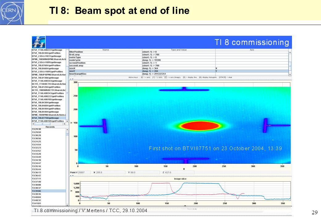 30 Strahlprofil im LEP Beschleuniger - Synchrotronlicht