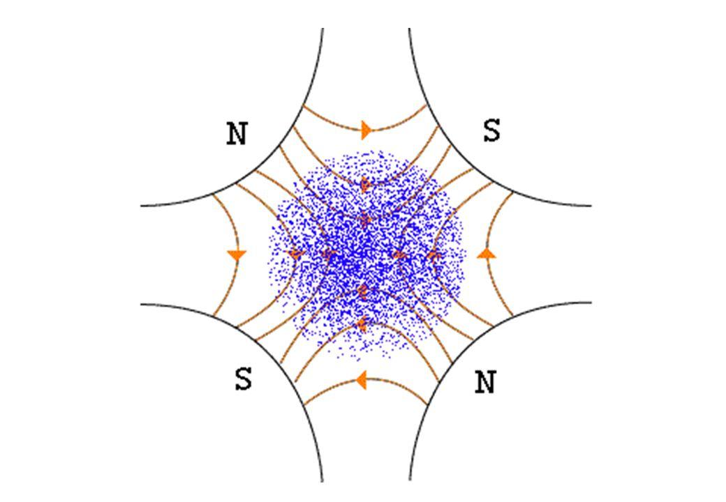 4 Vor-und Nachteile der Bahnberechnung mit Matrizen Für jedes Teilchen lässt sich die Bahn mit Matrizen berechnen Diese Methode ist notwendig, und mit Hilfe von Computerprogrammen prinzipiell relativ einfach Für viele Fragenstellungen ist diese Methode zu komplex Was passiert, wenn ein Teilchen im Magneten 122 um einen Winkel von 0.01 mrad abgelenkt wird.