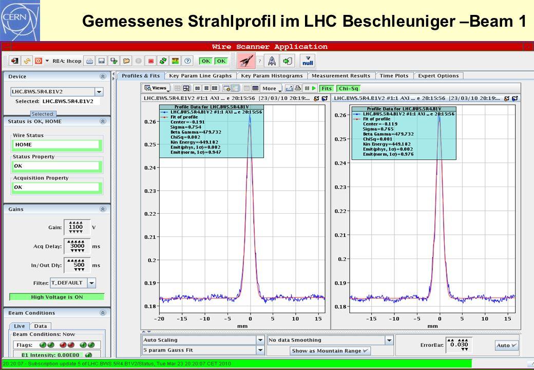 32 Gemessenes Strahlprofil im LHC Beschleuniger –Beam 1