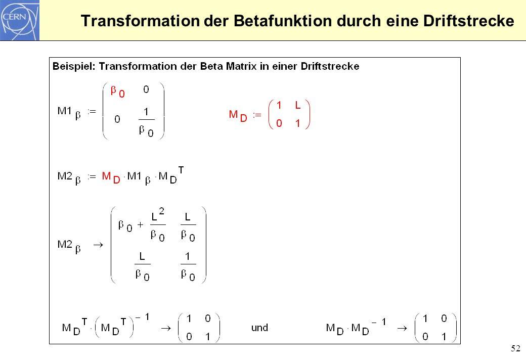 53 Betatronfunktion für Kreisbeschleuniger s0s0 s1s1
