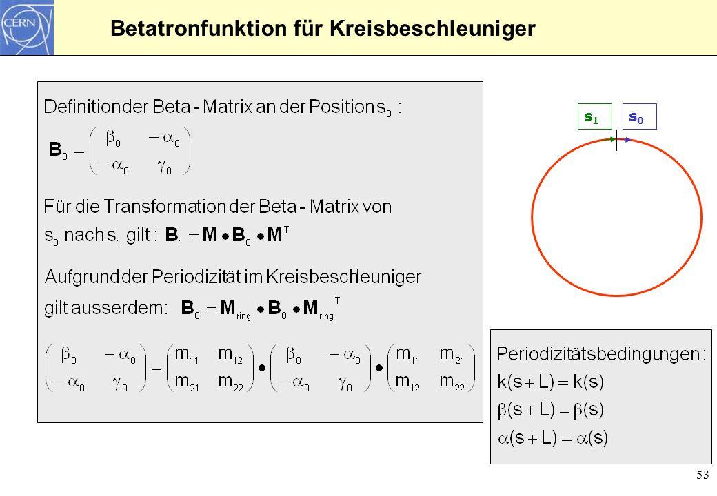 54 Berechnung der optischen Funktionen