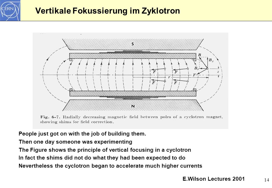 14 Vertikale Fokussierung im Zyklotron People just got on with the job of building them.