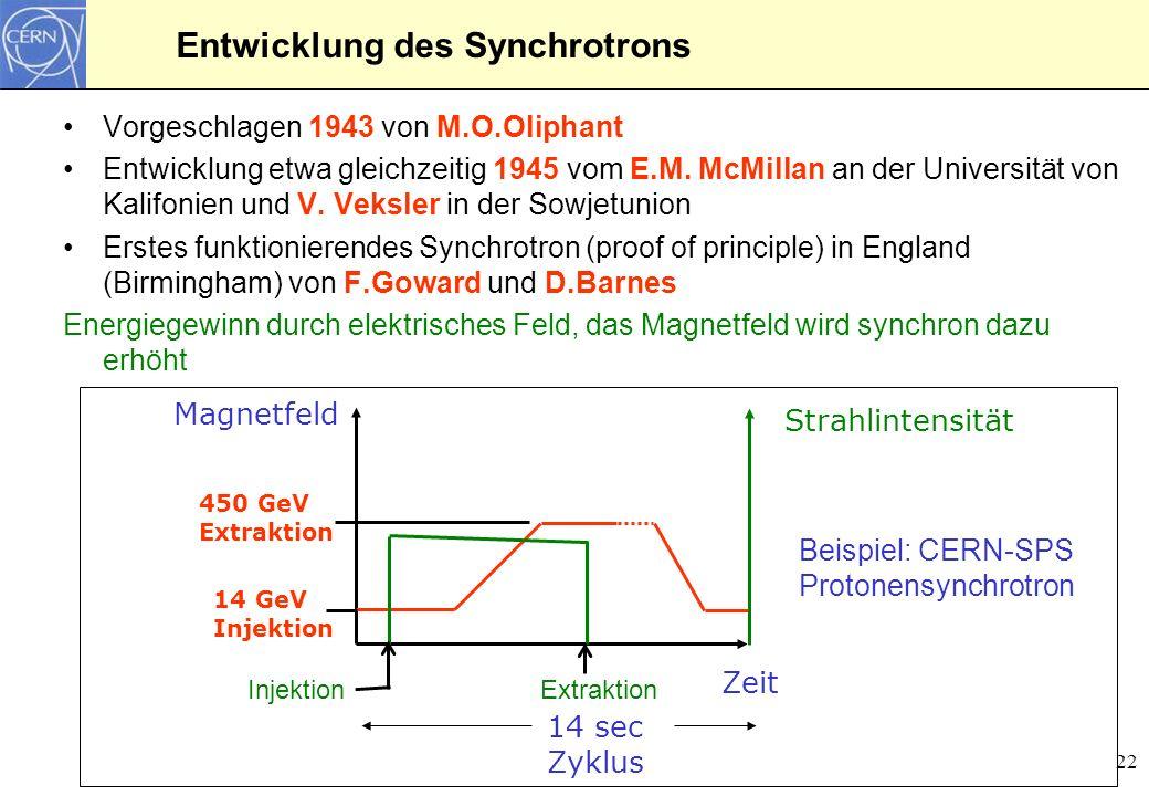 22 Entwicklung des Synchrotrons Vorgeschlagen 1943 von M.O.Oliphant Entwicklung etwa gleichzeitig 1945 vom E.M. McMillan an der Universität von Kalifo