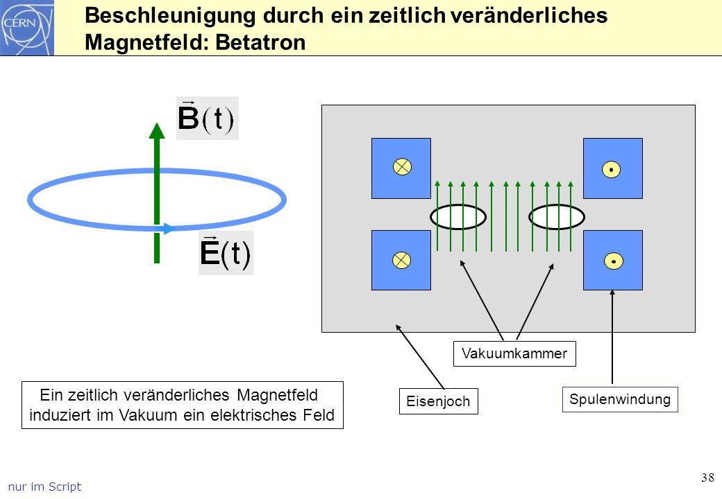 38 Beschleunigung durch ein zeitlich veränderliches Magnetfeld: Betatron Ein zeitlich veränderliches Magnetfeld induziert im Vakuum ein elektrisches F