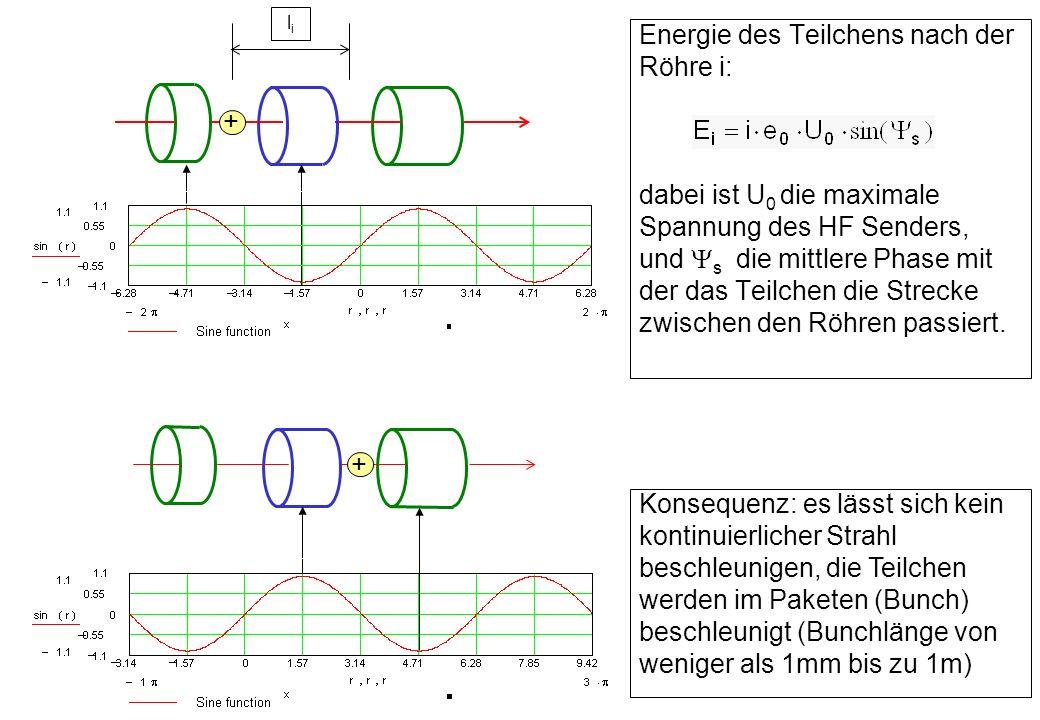 + lili + Energie des Teilchens nach der Röhre i: dabei ist U 0 die maximale Spannung des HF Senders, und s die mittlere Phase mit der das Teilchen die