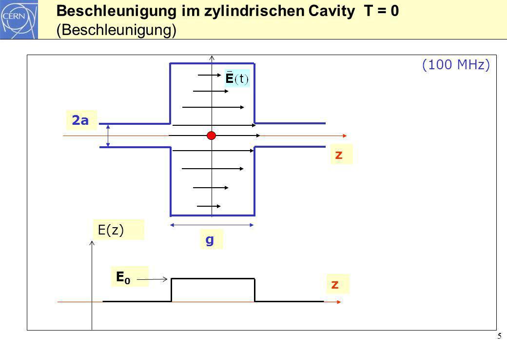 6 2a Beschleunigung im zylindrischen Cavity T = 5 ns z z -E 0 E(z) g (100 MHz)