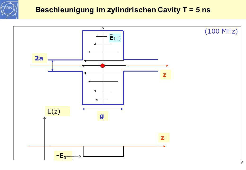 17 Phasendefokussierung im Linac – fallende Flanke z Cavity 1 Das Teilchen mit weniger Energie – mit kleinerer Geschwindigkeit (grün) läuft später bei t = 1.55 ns ein, und wird weniger beschleunigt, und seine Geschwindigkeit verlangsamt sich in Bezug auf die anderen beiden Teilchen (die Teilchen laufen auseinander)