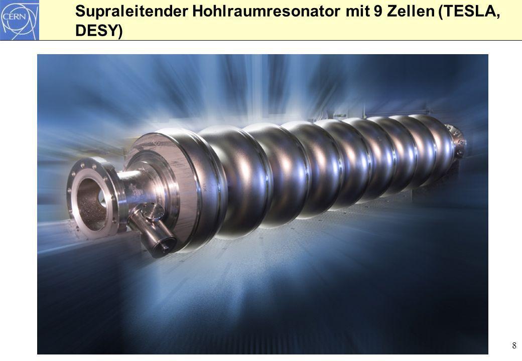 9 Illustration für das elektrische Feld im Hohlraumresonator