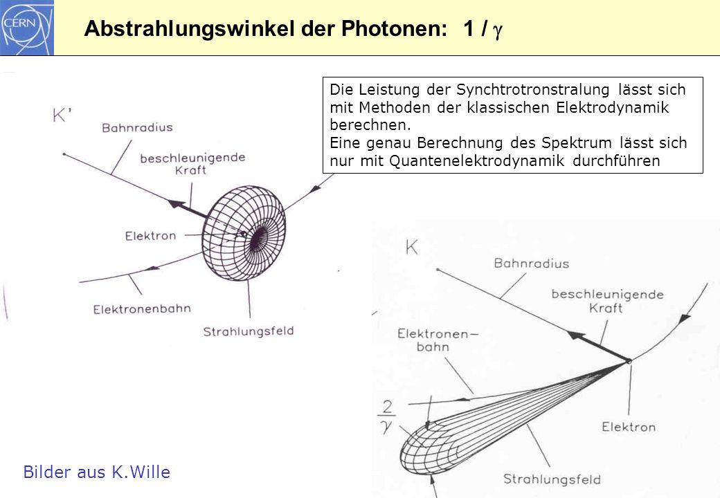 12 Abstrahlungswinkel der Photonen: 1 / Bilder aus K.Wille Die Leistung der Synchtrotronstralung lässt sich mit Methoden der klassischen Elektrodynami
