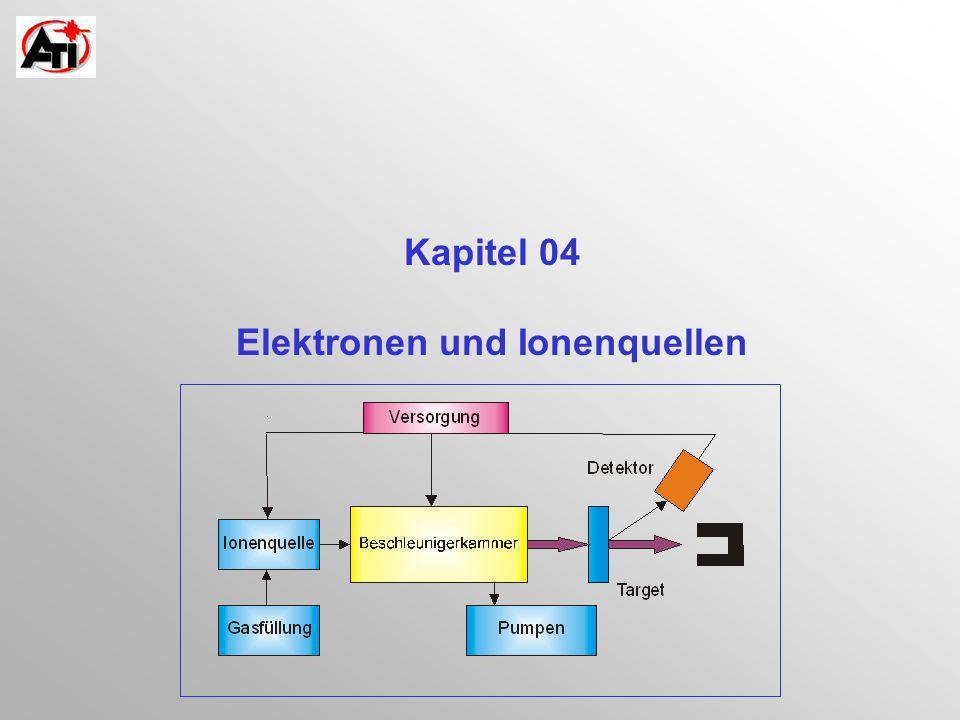 Kapitel 04: Elektronen und IonenquellenK.Poljanc Anforderungen Kompakten Form Zusätzliche Funktion der Vorbeschleunigung (Energien keV - 10 keV beschleunigt) Anforderungen: hohe Strahlintensität kleine Winkeldivergenz (d.h.
