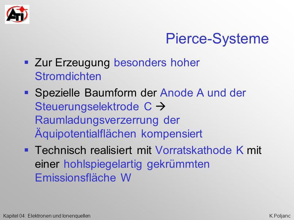 Kapitel 04: Elektronen und IonenquellenK.Poljanc Pierce-Systeme Zur Erzeugung besonders hoher Stromdichten Spezielle Baumform der Anode A und der Steu