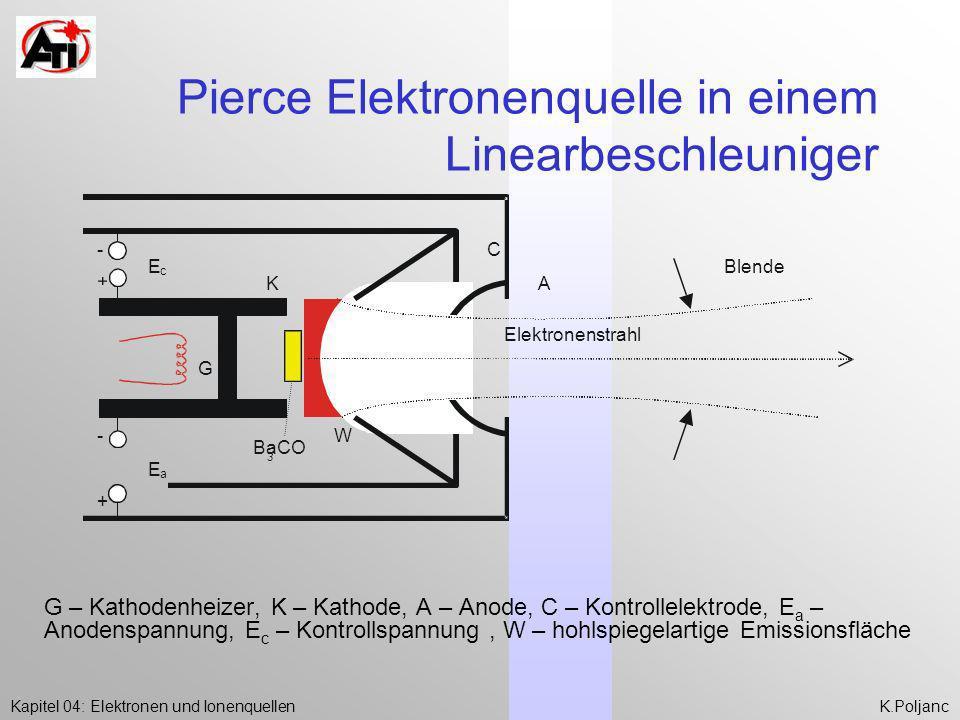 Kapitel 04: Elektronen und IonenquellenK.Poljanc Elektronenstrahl - - + K BaCO 3 G W A C E c E a Pierce Elektronenquelle in einem Linearbeschleuniger