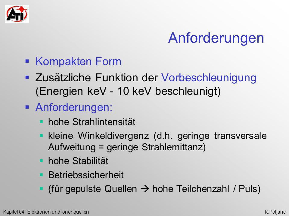 Kapitel 04: Elektronen und IonenquellenK.Poljanc Anforderungen Kompakten Form Zusätzliche Funktion der Vorbeschleunigung (Energien keV - 10 keV beschl