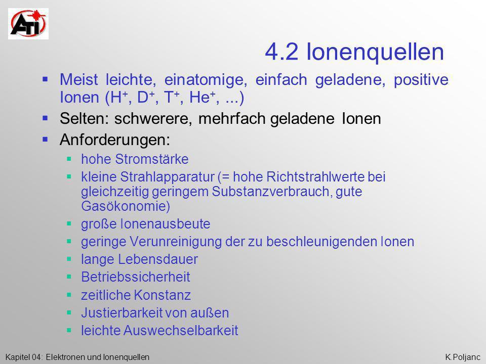 Kapitel 04: Elektronen und IonenquellenK.Poljanc 4.2 Ionenquellen Meist leichte, einatomige, einfach geladene, positive Ionen (H +, D +, T +, He +,...