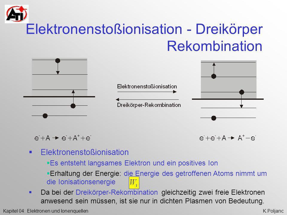 Kapitel 04: Elektronen und IonenquellenK.Poljanc Elektronenstoßionisation - Dreikörper Rekombination Elektronenstoßionisation Es entsteht langsames El
