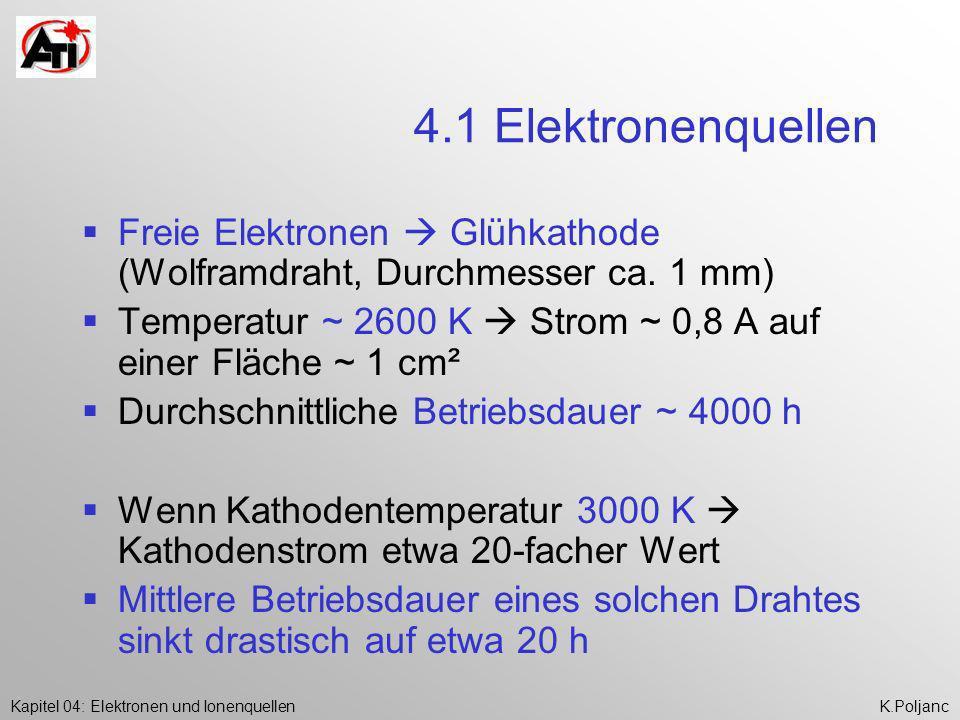 Kapitel 04: Elektronen und IonenquellenK.Poljanc 4.1 Elektronenquellen Freie Elektronen Glühkathode (Wolframdraht, Durchmesser ca. 1 mm) Temperatur ~