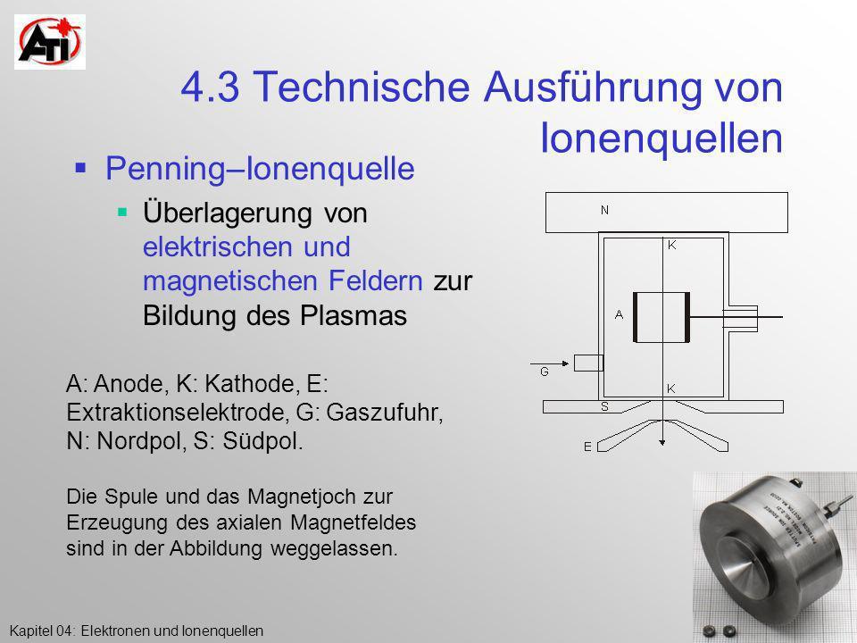 Kapitel 04: Elektronen und IonenquellenK.Poljanc 4.3 Technische Ausführung von Ionenquellen Penning–Ionenquelle Überlagerung von elektrischen und magn