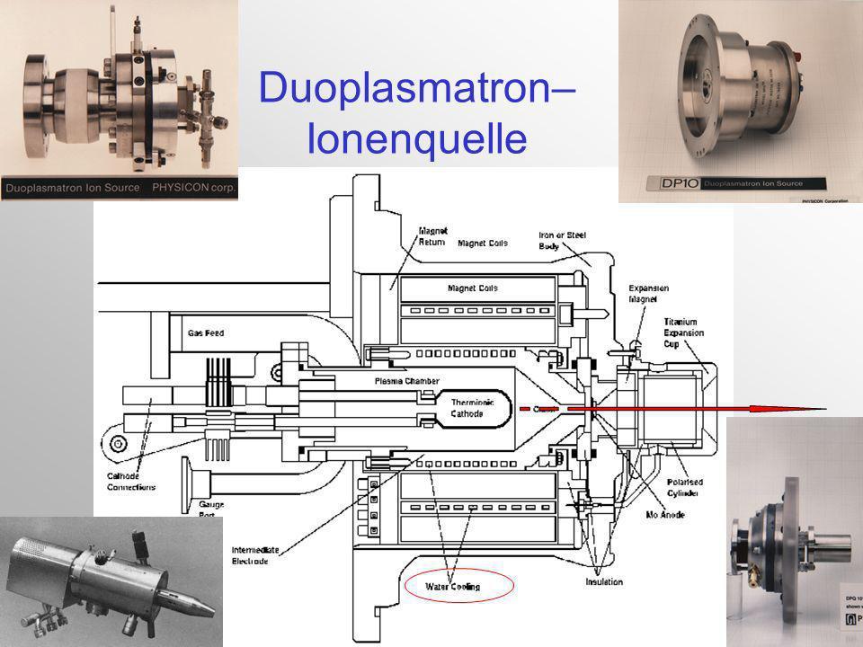 Kapitel 04: Elektronen und IonenquellenK.Poljanc Duoplasmatron– Ionenquelle