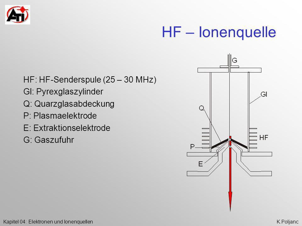 Kapitel 04: Elektronen und IonenquellenK.Poljanc HF – Ionenquelle HF: HF-Senderspule (25 – 30 MHz) Gl: Pyrexglaszylinder Q: Quarzglasabdeckung P: Plas