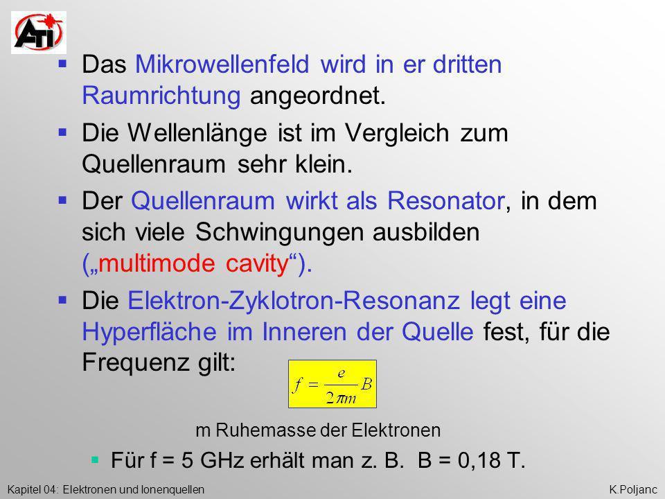 Kapitel 04: Elektronen und IonenquellenK.Poljanc Das Mikrowellenfeld wird in er dritten Raumrichtung angeordnet. Die Wellenlänge ist im Vergleich zum